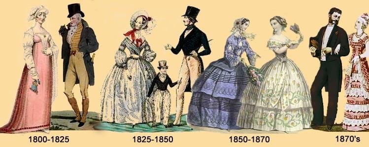 Victorian Era Fashion Historic Clothing
