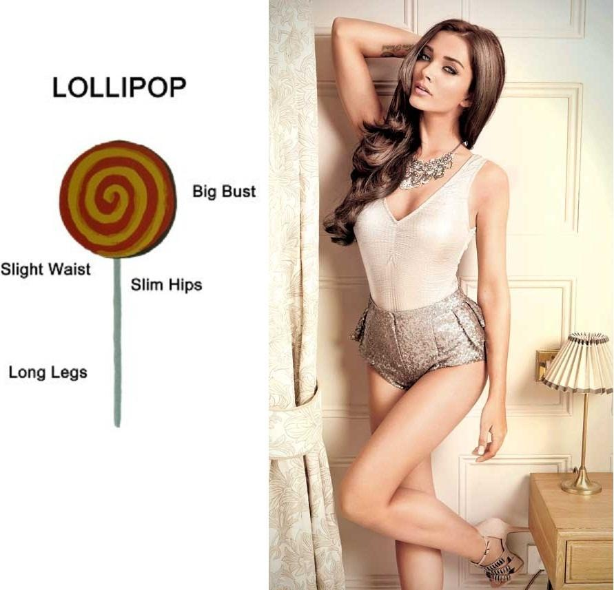 Amy Jackson lollipop body shape