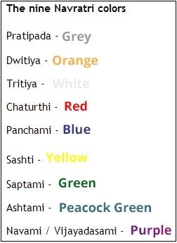 navtri colors