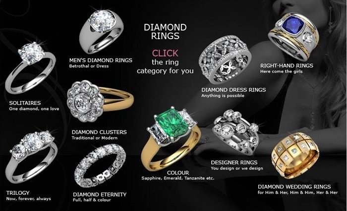 online diamond engagement ring shopping