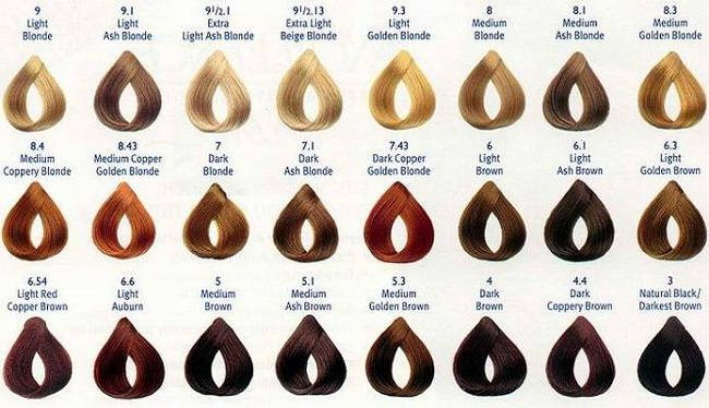 what hair color to choose