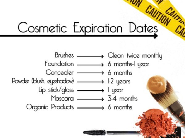 check expiry of makeup