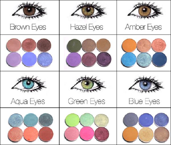Eye-Color-Eyeshadow Recomendations