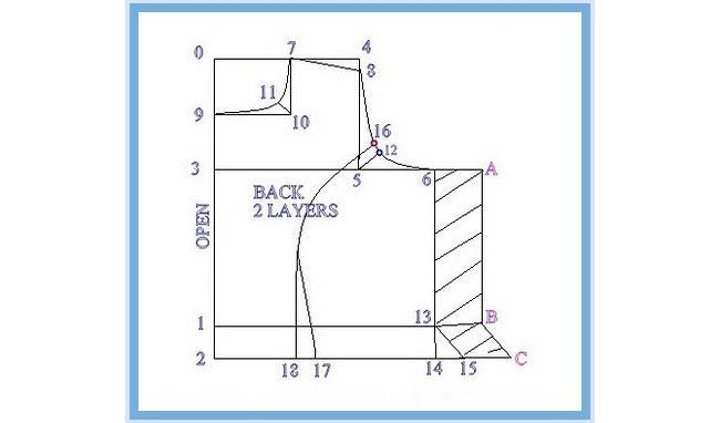 Blouse Design Construction