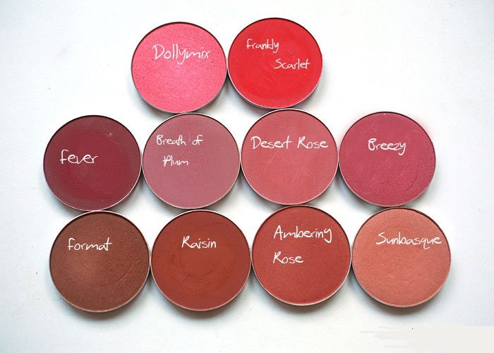 Makeup Shades for Skin Tone