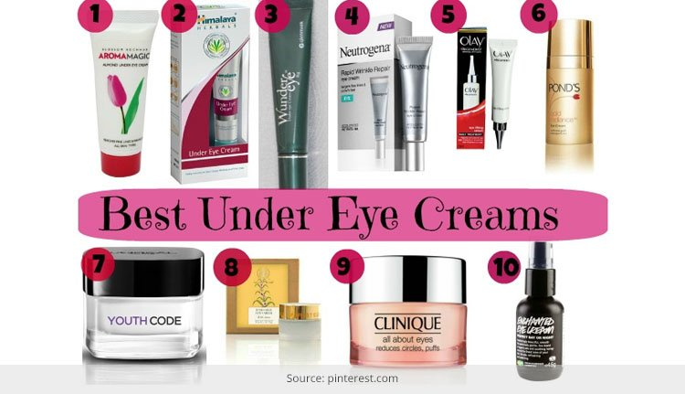 10 Best Eye Creams In India To Reduce Puffiness And Fine Lines