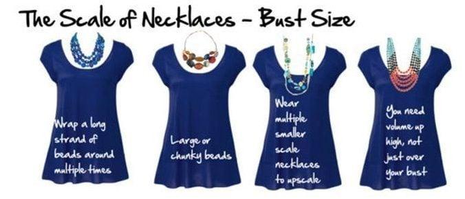Necklines for large bust
