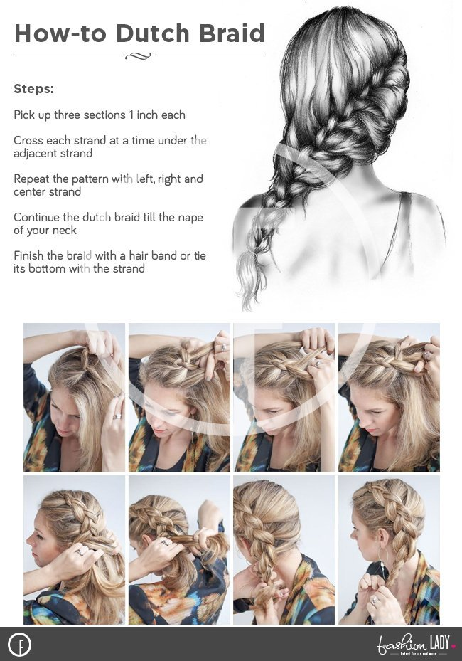 Wie mache ich Dutch Braids - Video und ein Infografik-Tutorial?