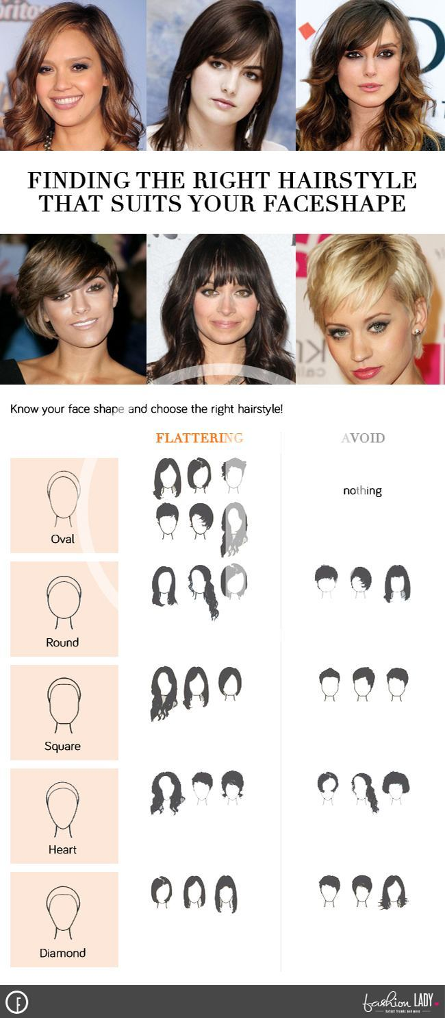 haircuts to flatter your face shape