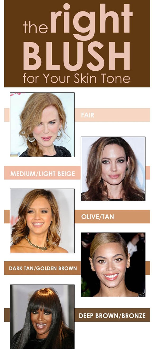 How to choose blush 65