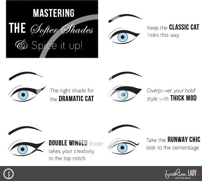 Different Ways and Styles to Apply an Eye Liner like a Pro
