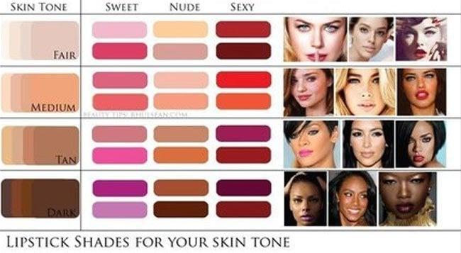 Lipstick Color For Light Tan Skin