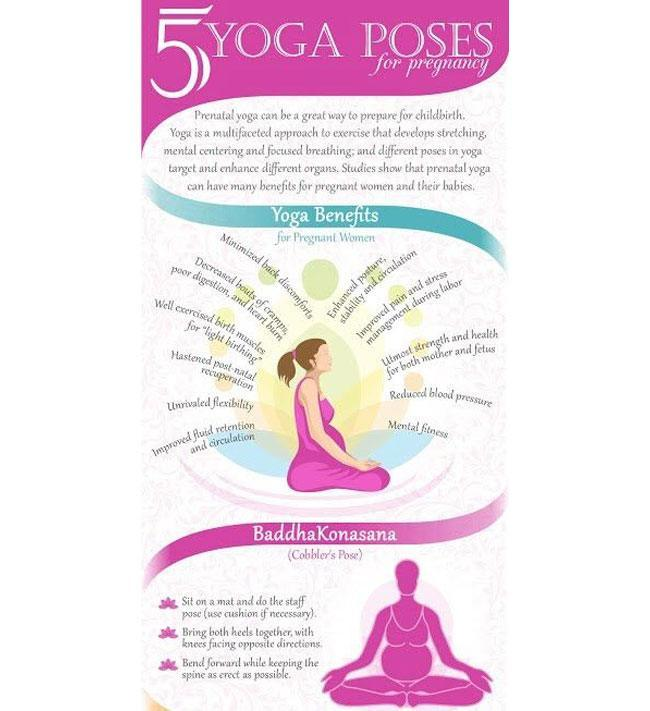 Benefits of Pre Natal Yoga – Yoga for Pregnant and ...