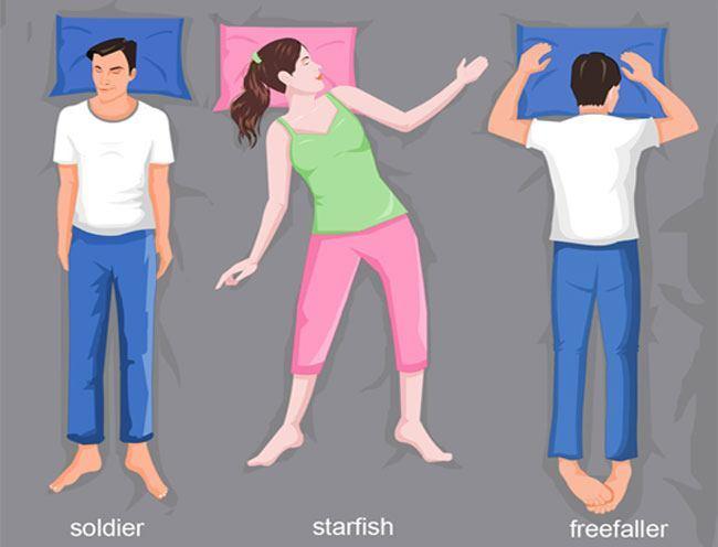 Starfish Position