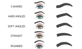 Different Types of Eyebrows