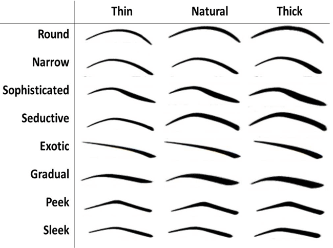 Different Types Of Eyebrows And How To Shape Them Perfectly