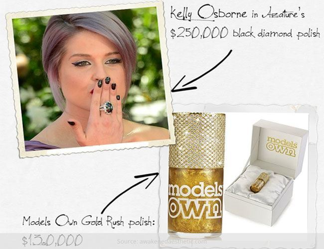 5 Most Expensive Nail Paints In The World