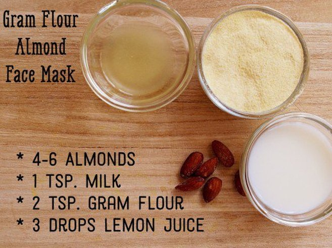 Natural face pack for dry skin,