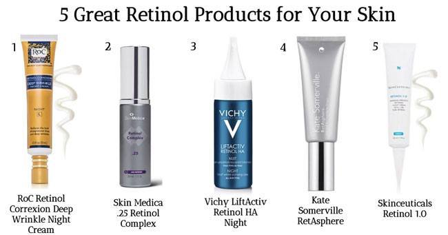 How Retinol Creams Work as Anti-Ageing Products