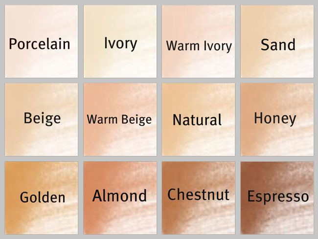 Find the shade that is close to your skin tone