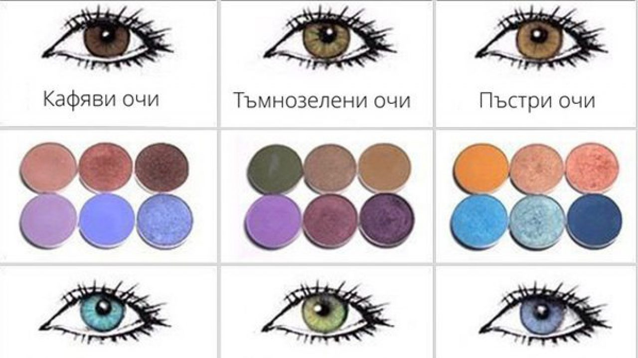 best eyeshadow colors for different eye colors | indian