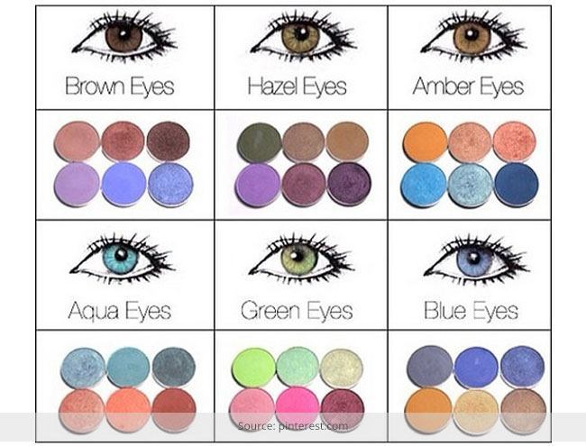 Best Eyeshadow Colors For Different Eye Colors