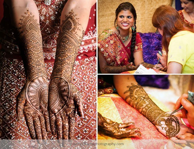 Colors to Wear For Mehendi