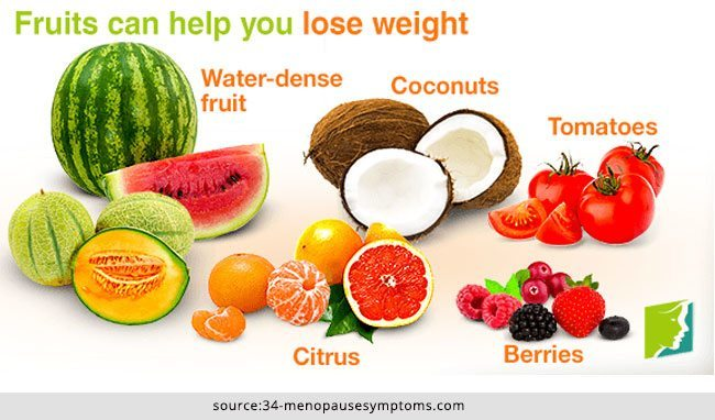 Weight Loss fruits For a Healthy Slimmer You