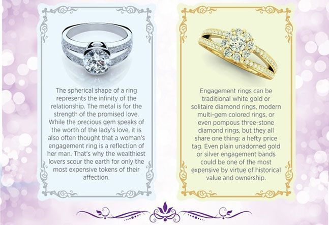 About Engagement Rings