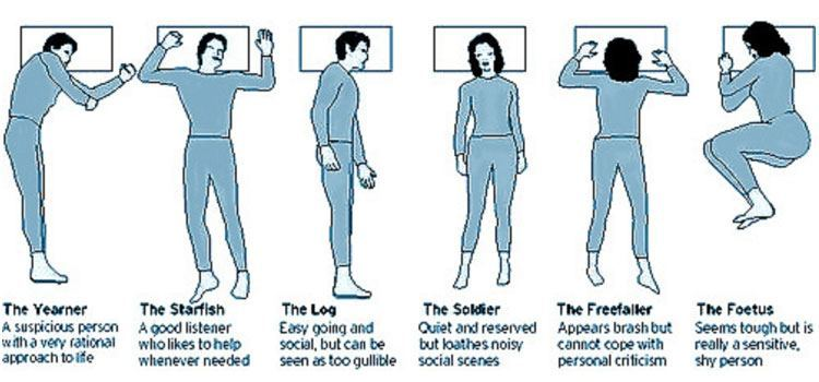 Sleeping Positions For Heath