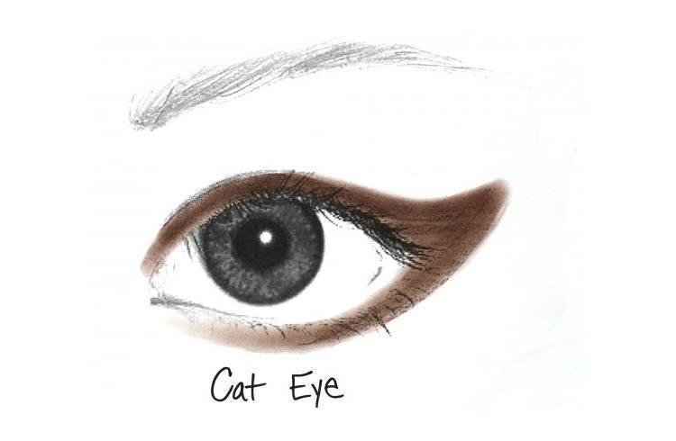 Cat eye shadow