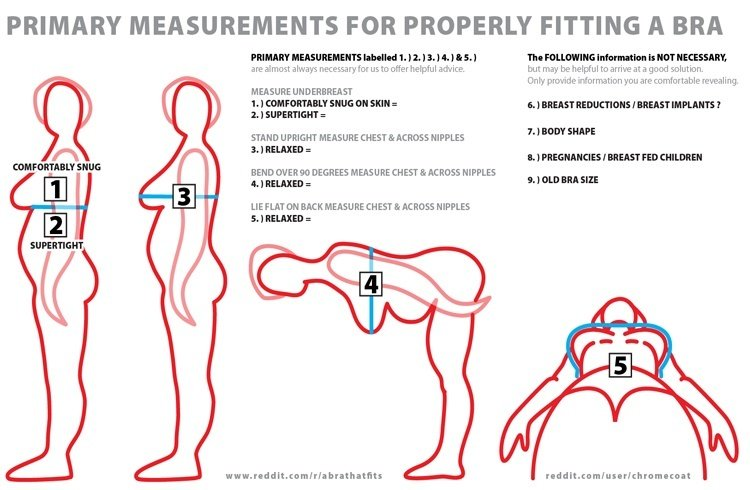 Measurments for fitting bra