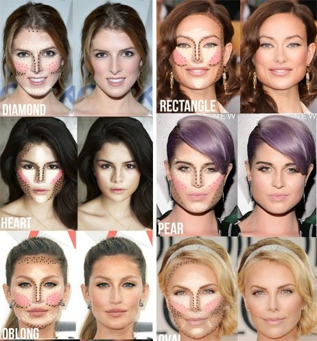 blush for different face shapes