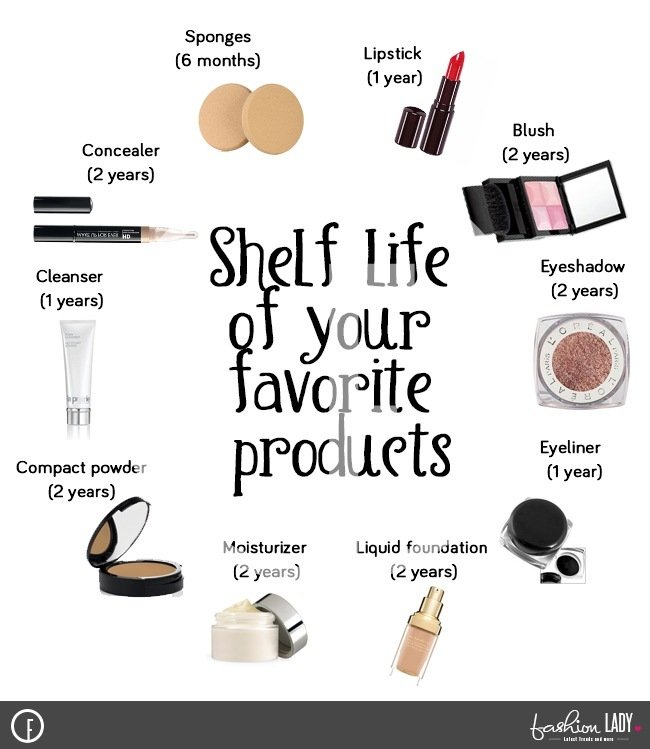 Shelf Life Of Your Cosmetics