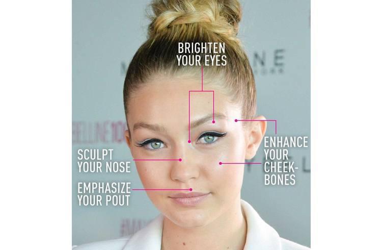Strobing Makeup Tips