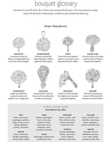 different types of Wedding Bouquets