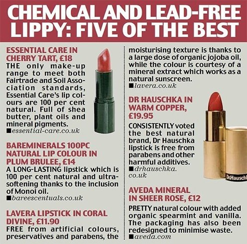 Best lipstick ingredients