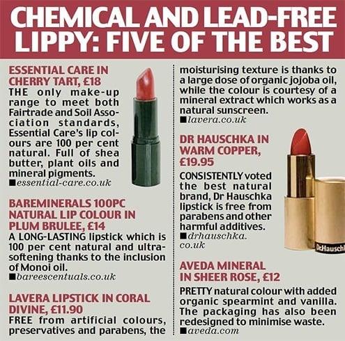 Best lipstick ingredients