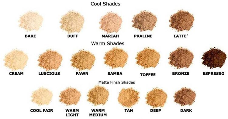 How To apply Mineral Makeup,