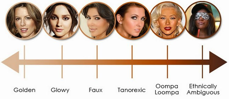 A cheat sheet and everything else on how to apply bronzer how to apply bronzer for a natural look ccuart Images