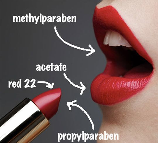 Lipstick ingredients list