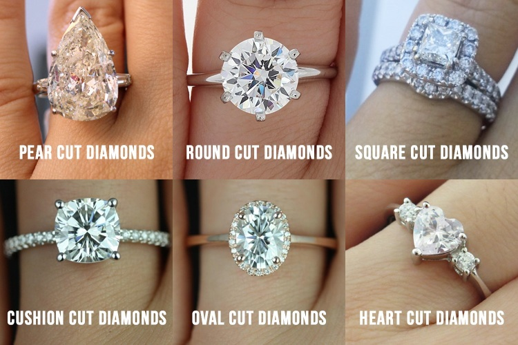 Types Of Diamond Cuts
