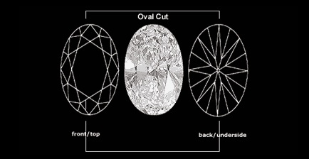 Oval cut diamonds