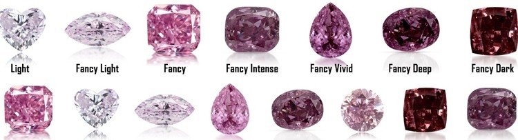 Purple diamond colour patterns