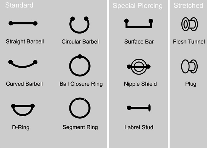 Chic Belly Piercing Styles and Options to Flaunt NOW!