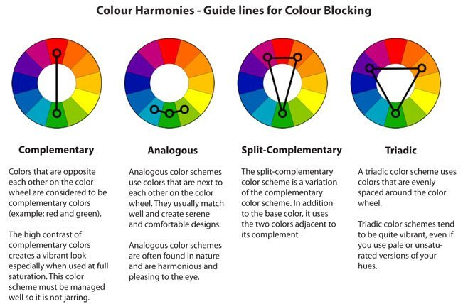 Facts About Color Wheel Makeup Chart Explained Pay Good Attention