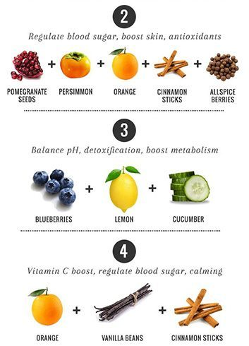 Infused water ideas in winter