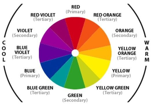 Facts About Color Wheel Makeup Chart Explained