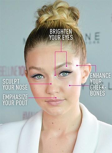Makeup Techniques 2016