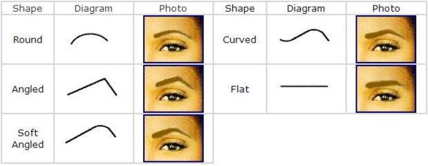 Easy Tips for Getting Perfect Eyebrows